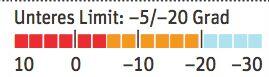 OD-0116-Winterstiefel-Test-Adidas-Ultimate-Temperaturgrenze (jpg)