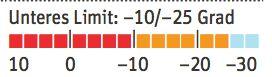 OD-0116-Winterstiefel-Test-Keen-Durand-Temperaturgrenze (jpg)