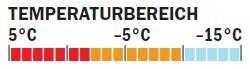 OD_0211_Isolationsjackentest_Temperaturangabe_Mtn Hardware (jpg)