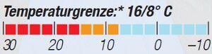 OD-0813-Schlafsacktest-Temperaturgrenze-Marmot-Wave-1 (jpg)