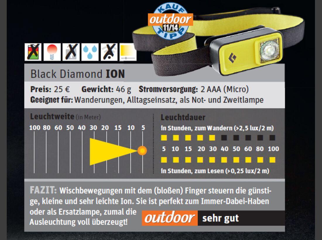 OD-1114-Stirnlampe Black Diamond Ion Test
