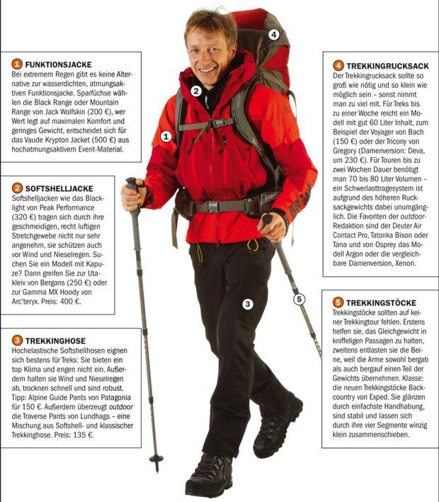 OD 2 Equipment Trekkingtouren 0209_1
