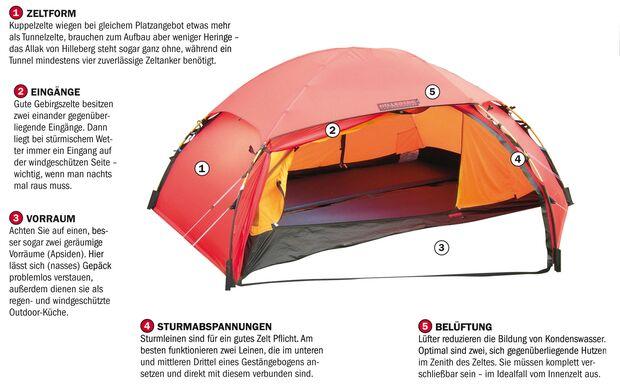 OD 9b Equipment-Spezial Zelt Detail_1