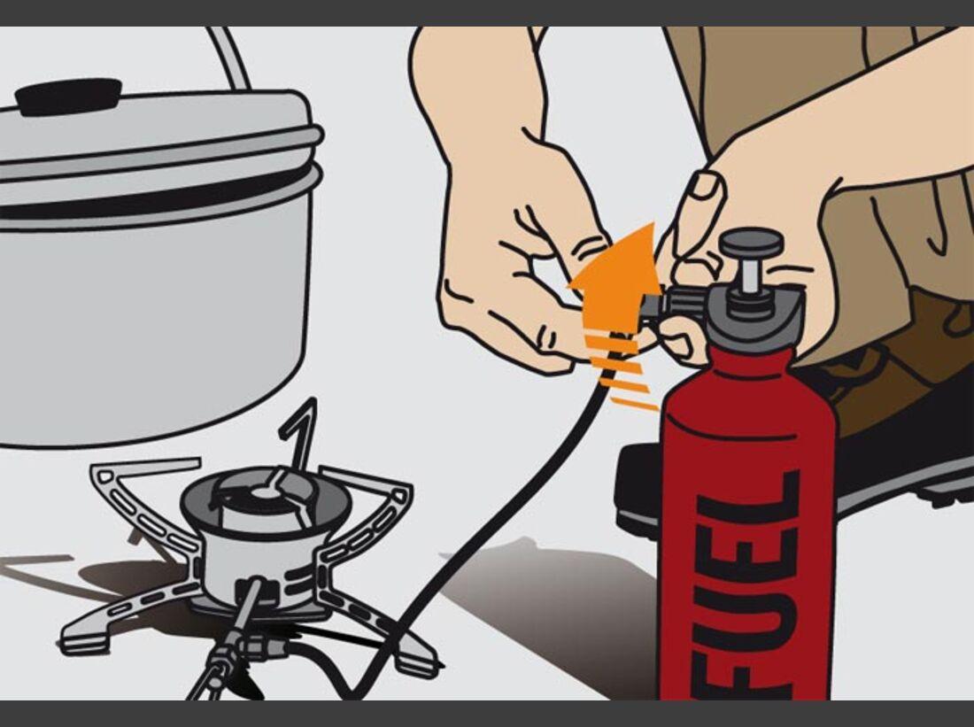 OD Multifuelkocher - Anschließen