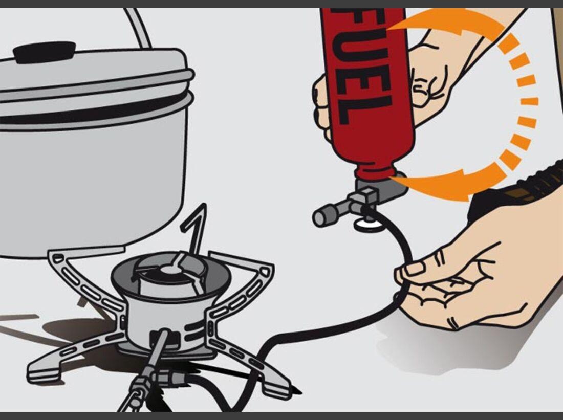 OD Multifuelkocher - Entlüften