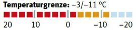 od-0916-schlafsack-temperaturgrenze-exped (JPG)