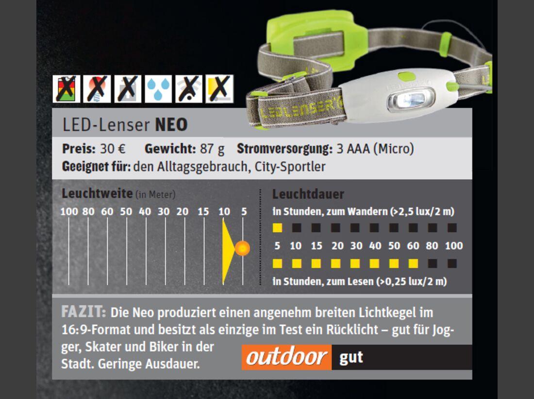 od-1114-test-stirnlampe-led-lenser-neo (jpg)