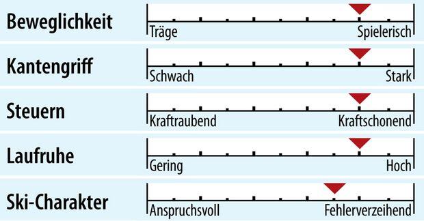 od-2018-sportcarver-fahreigenschaft-elan-amphibio-16 (jpg)