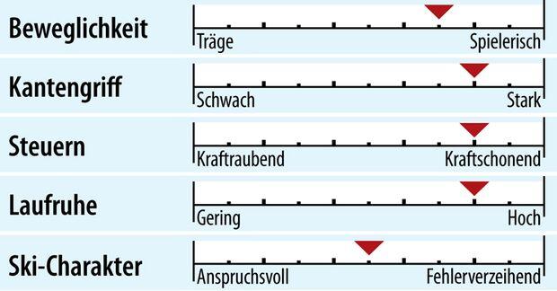 od-2018-sportcarver-fahreigenschaft-k2-super-charger (jpg)
