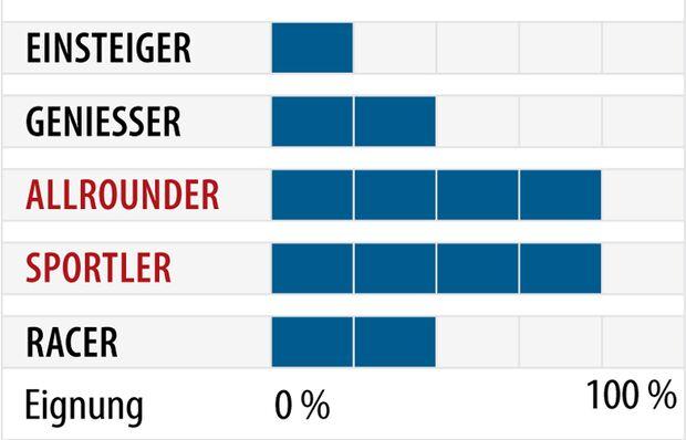 od-2018-sportcarver-fahrertyp-rossignol-hero-elite-multi-turn-ti (jpg)